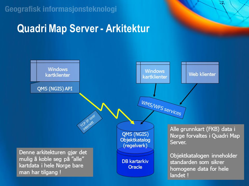 QMS Quadri Map Server