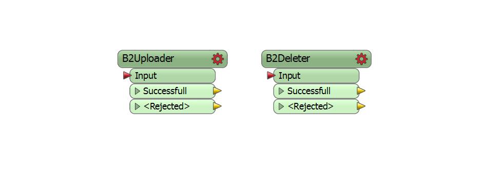 B2Uploader - B2Deleter