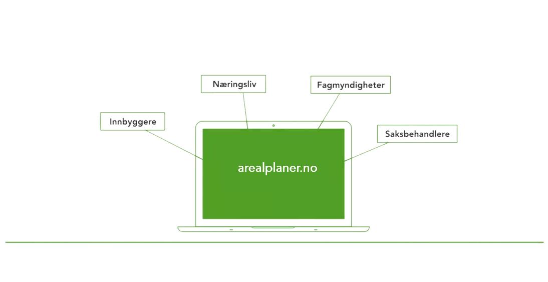 arealplaner.no
